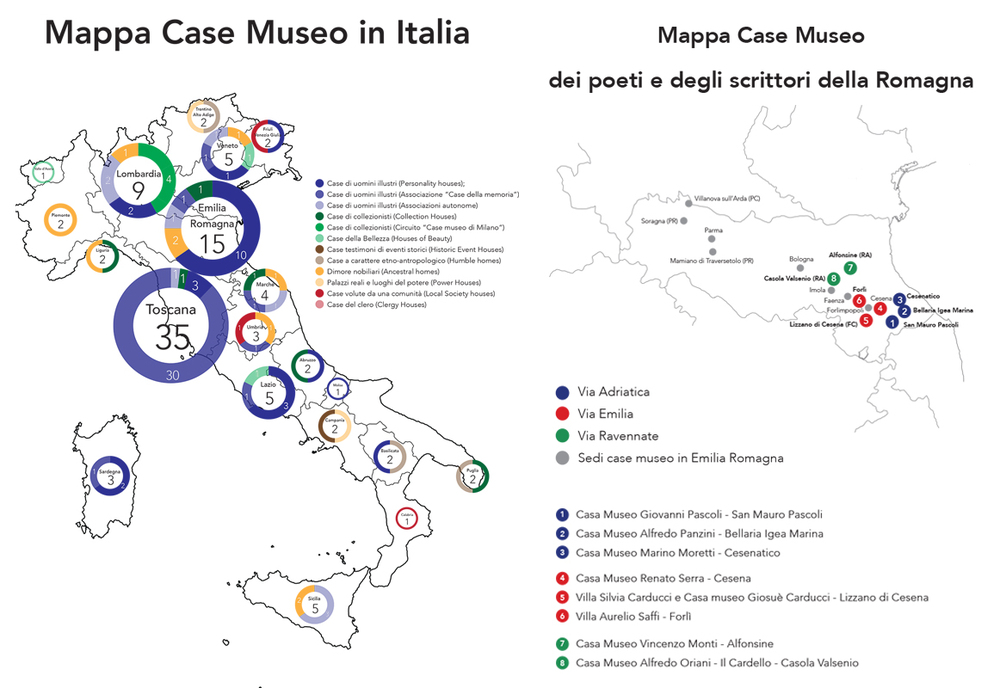 Mapping Case Museo Italia